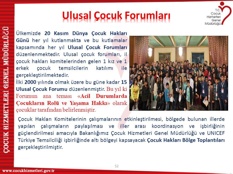 Ulusal Çocuk Forumları