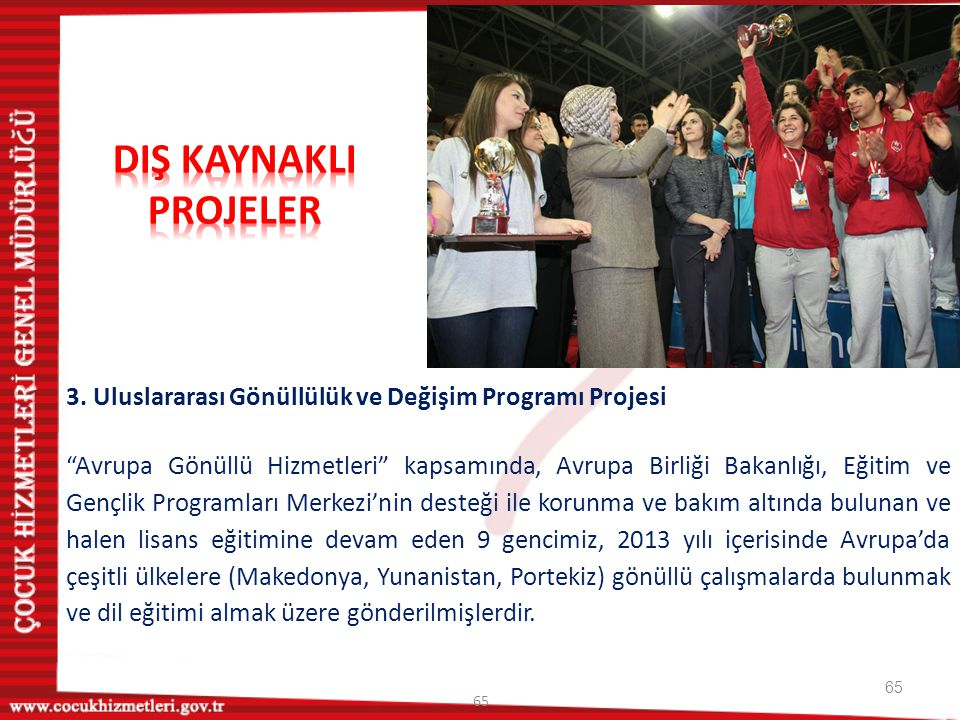 DIŞ KAYNAKLI PROJELER 3. Uluslararası Gönüllülük ve Değişim Programı Projesi.