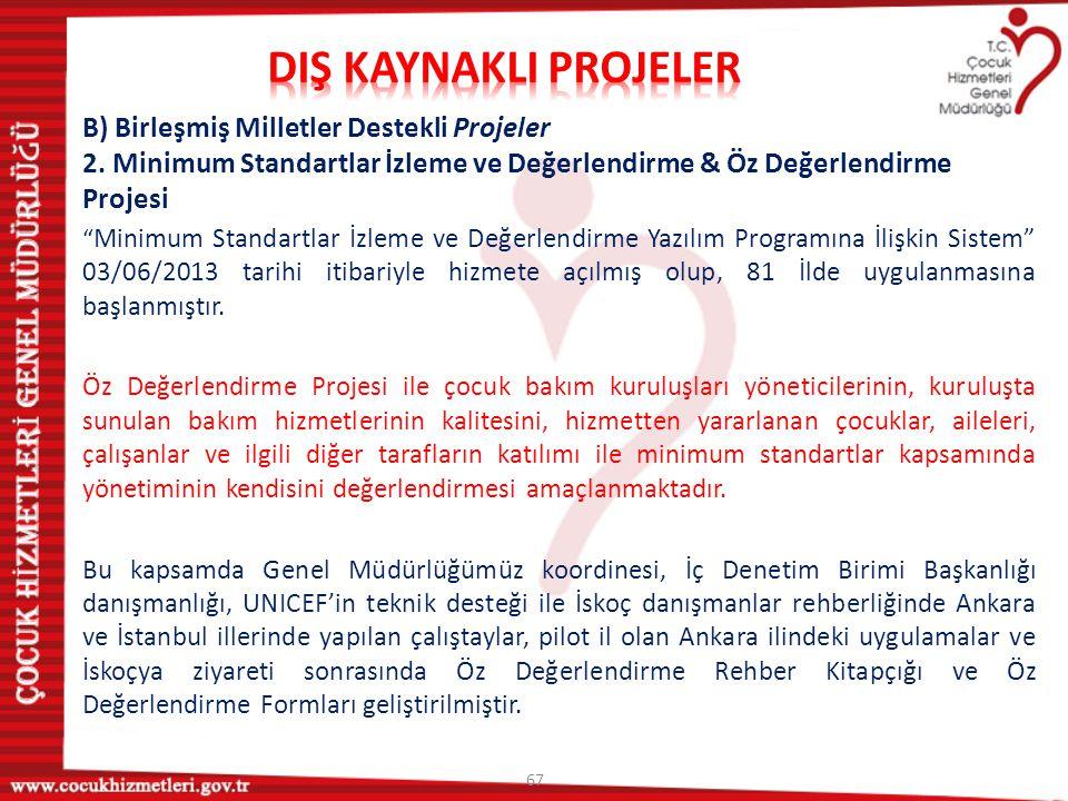 DIŞ KAYNAKLI PROJELER B) Birleşmiş Milletler Destekli Projeler