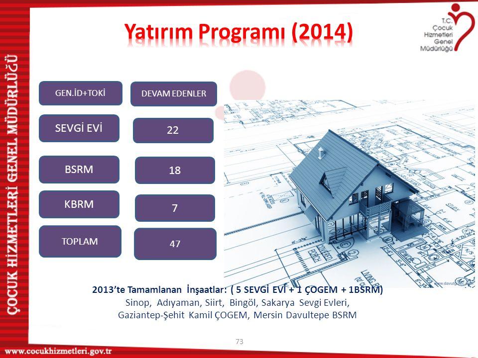 2013'te Tamamlanan İnşaatlar: ( 5 SEVGİ EVİ + 1 ÇOGEM + 1BSRM)