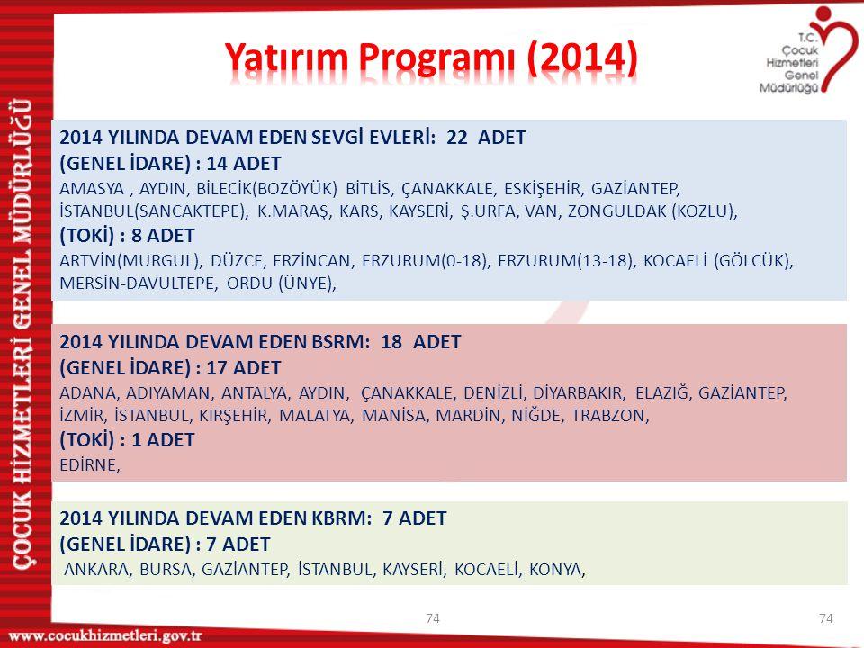 Yatırım Programı (2014) 2014 YILINDA DEVAM EDEN SEVGİ EVLERİ: 22 ADET