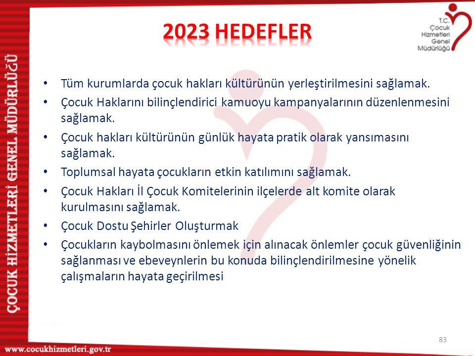 2023 HEDEFLER Tüm kurumlarda çocuk hakları kültürünün yerleştirilmesini sağlamak.