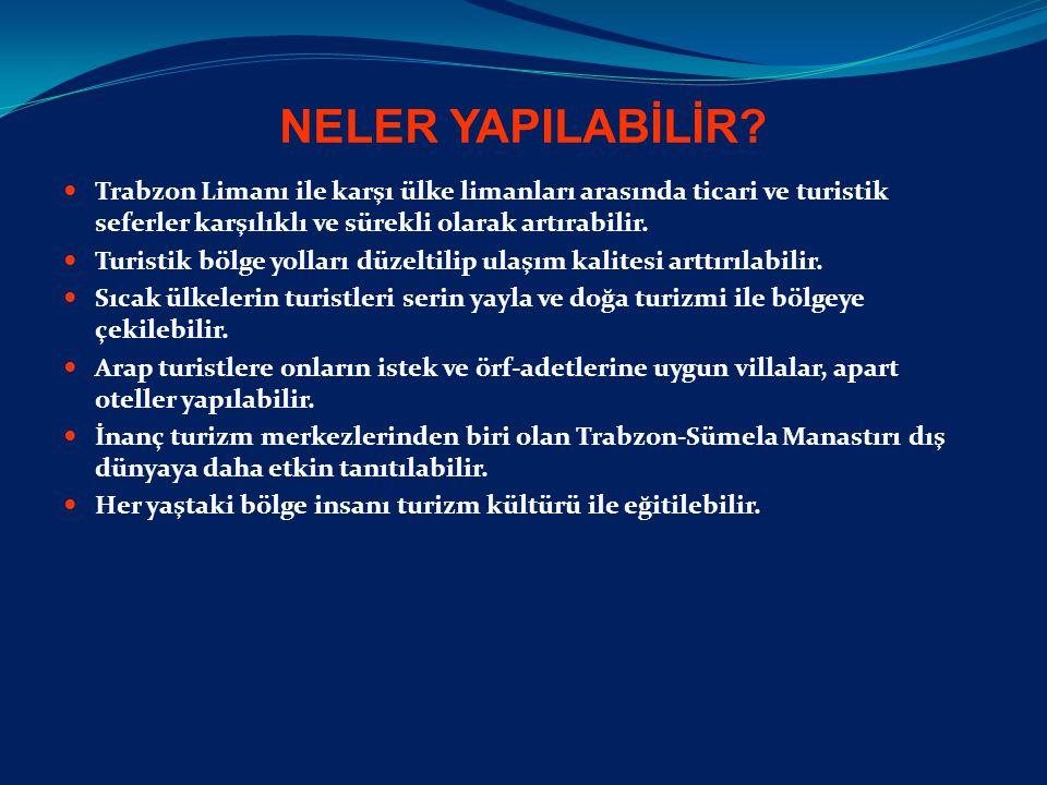 NELER YAPILABİLİR Trabzon Limanı ile karşı ülke limanları arasında ticari ve turistik seferler karşılıklı ve sürekli olarak artırabilir.