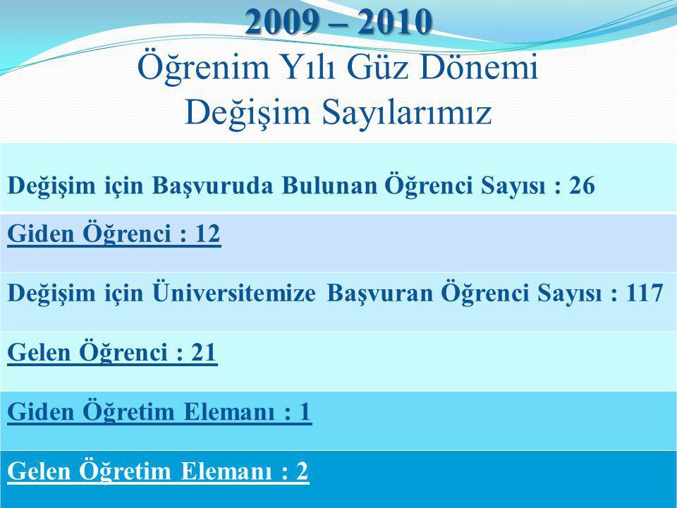 2009 – 2010 Öğrenim Yılı Güz Dönemi Değişim Sayılarımız
