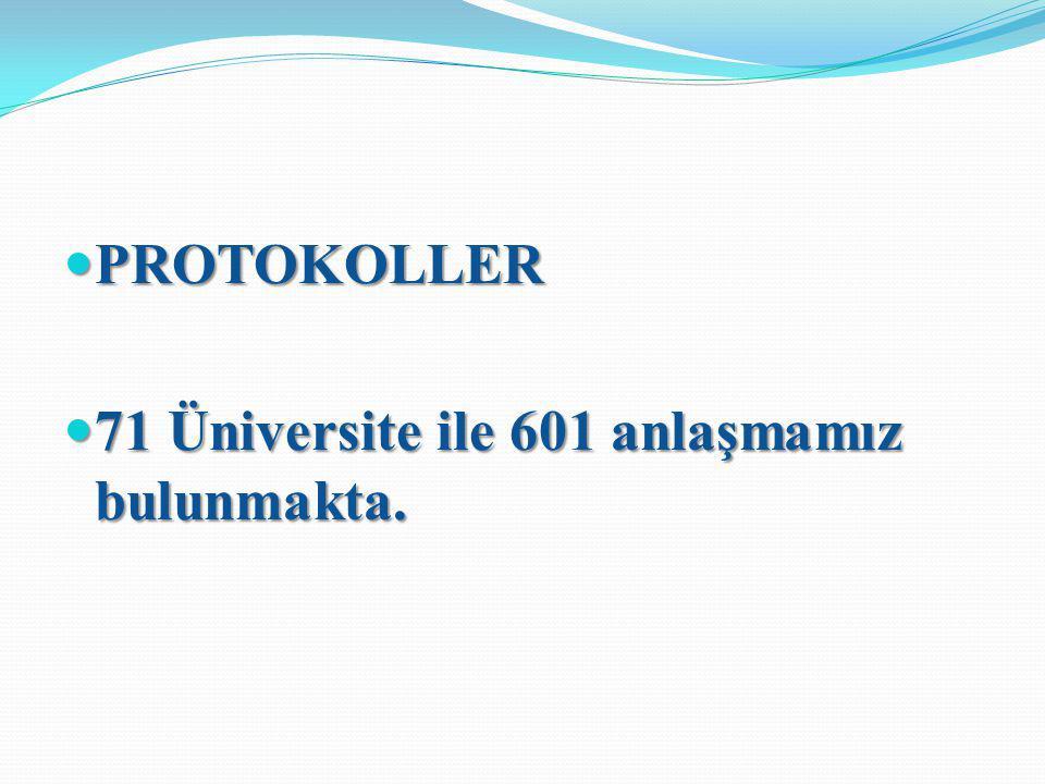 PROTOKOLLER 71 Üniversite ile 601 anlaşmamız bulunmakta.
