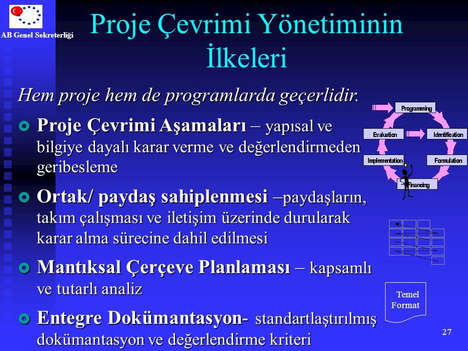 Proje Çevrimi Yönetiminin İlkeleri