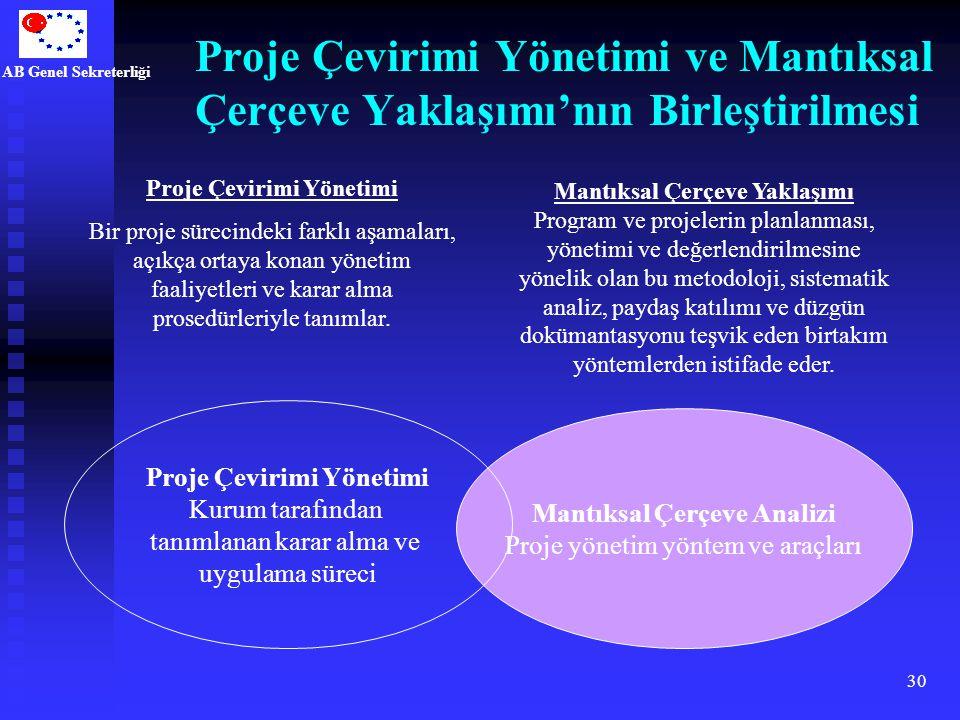 Proje Çevirimi Yönetimi ve Mantıksal Çerçeve Yaklaşımı'nın Birleştirilmesi