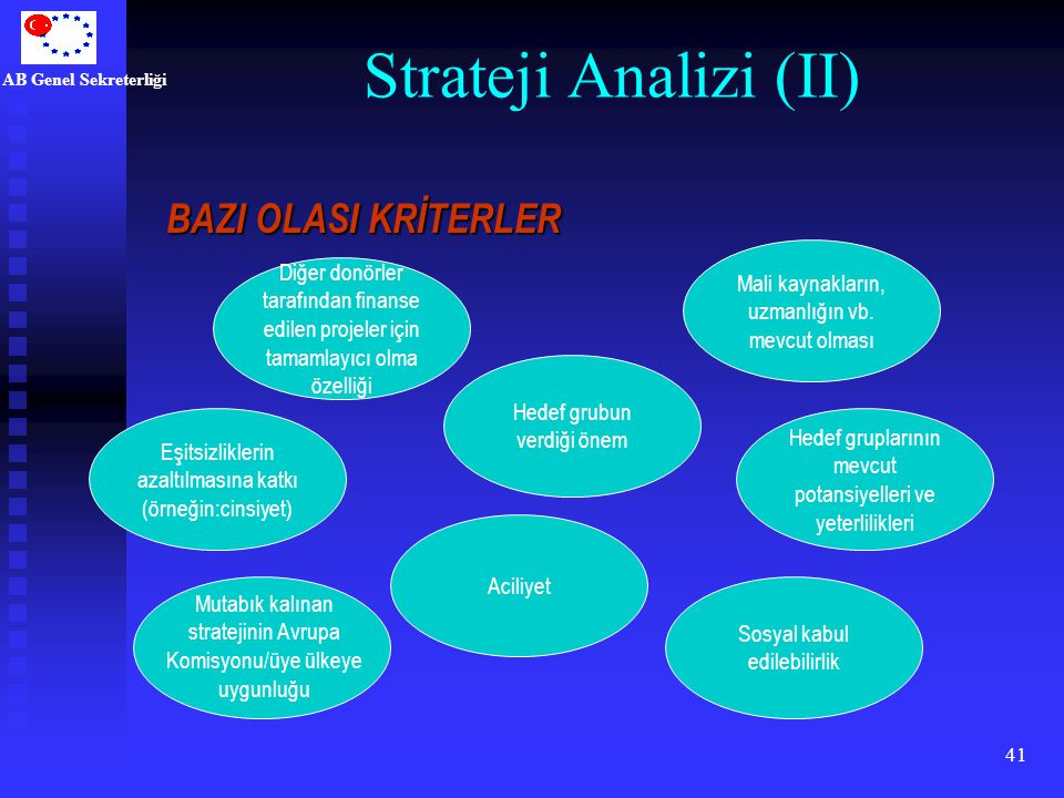 Strateji Analizi (II) BAZI OLASI KRİTERLER