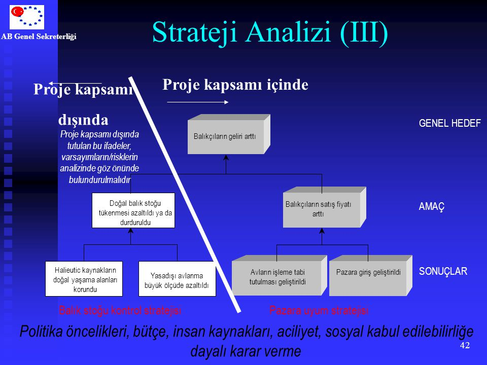 Strateji Analizi (III)