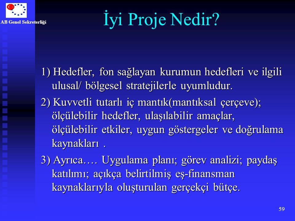 İyi Proje Nedir 1) Hedefler, fon sağlayan kurumun hedefleri ve ilgili ulusal/ bölgesel stratejilerle uyumludur.