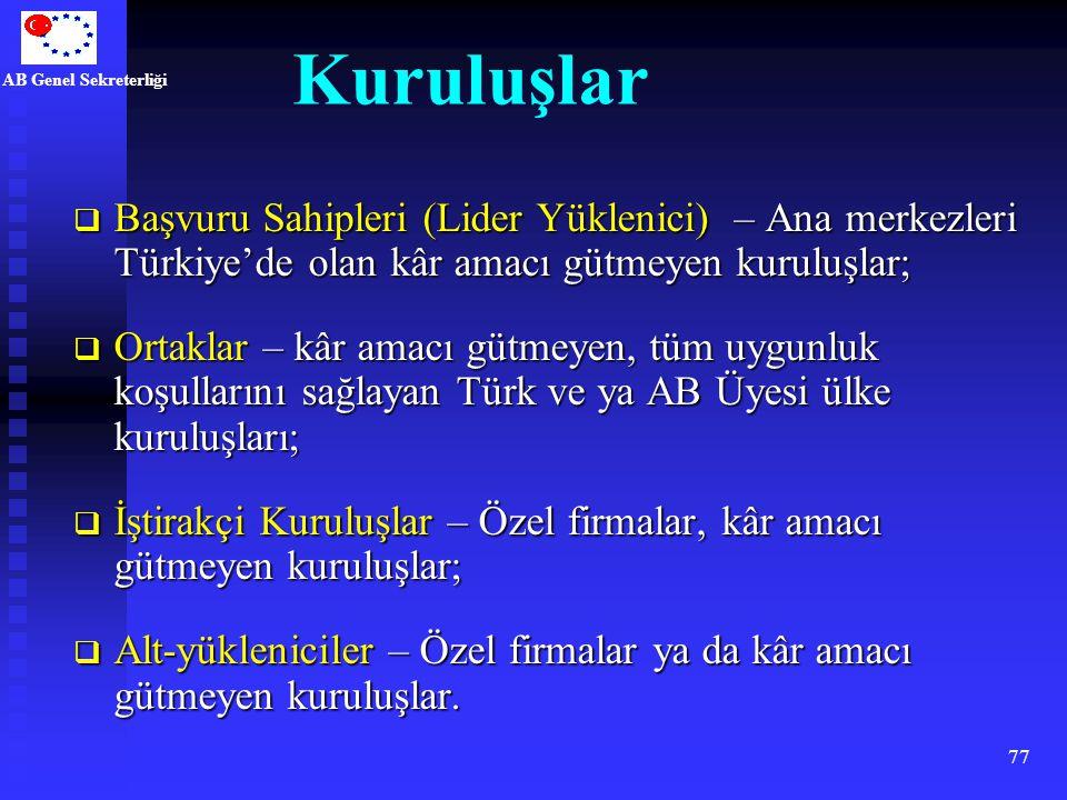 Kuruluşlar Başvuru Sahipleri (Lider Yüklenici) – Ana merkezleri Türkiye'de olan kâr amacı gütmeyen kuruluşlar;