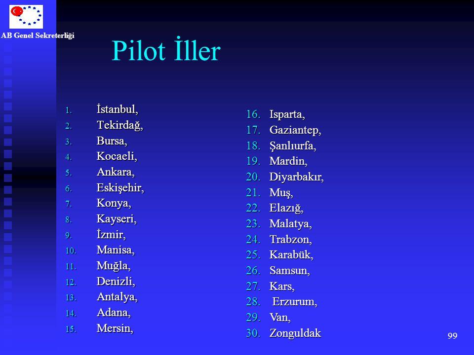 Pilot İller İstanbul, Isparta, Tekirdağ, Gaziantep, Bursa, Şanlıurfa,