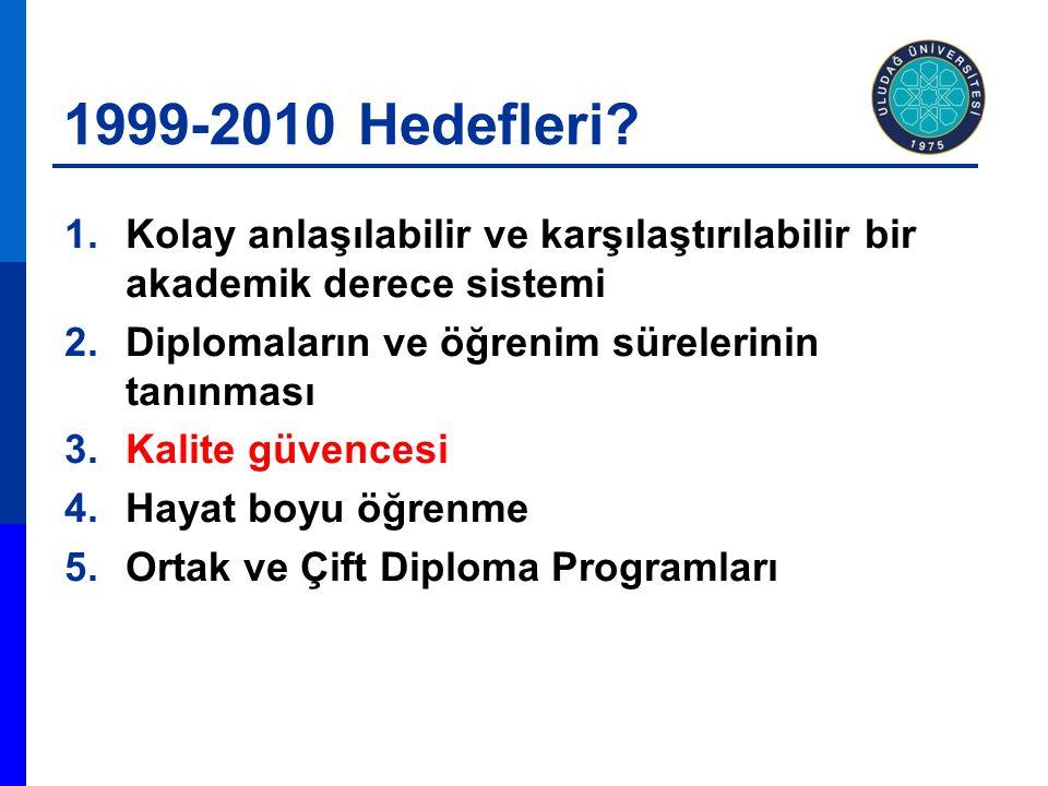 1999-2010 Hedefleri Kolay anlaşılabilir ve karşılaştırılabilir bir akademik derece sistemi. Diplomaların ve öğrenim sürelerinin tanınması.