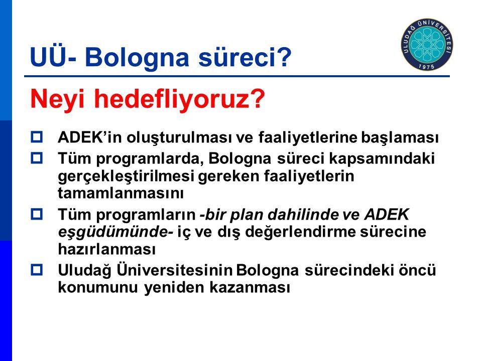 UÜ- Bologna süreci Neyi hedefliyoruz
