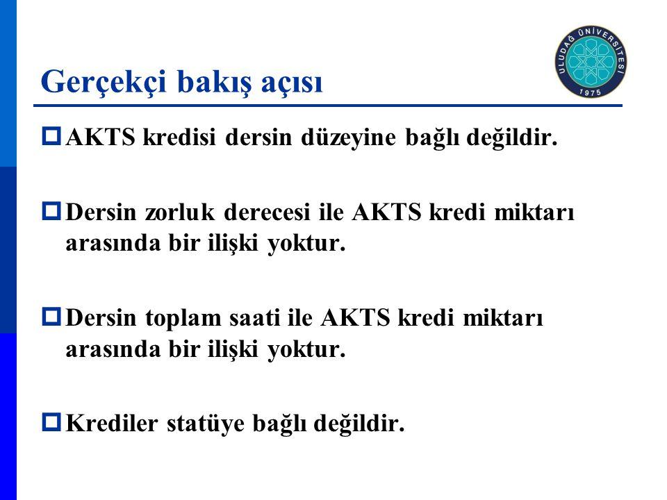 Gerçekçi bakış açısı AKTS kredisi dersin düzeyine bağlı değildir.