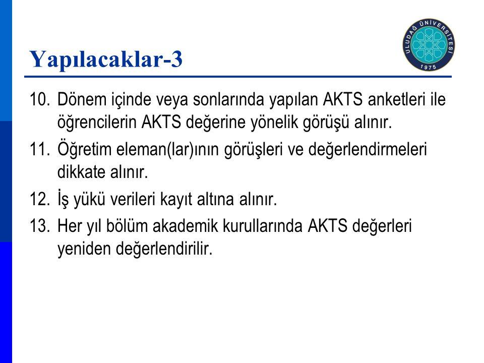 Yapılacaklar-3 10. Dönem içinde veya sonlarında yapılan AKTS anketleri ile öğrencilerin AKTS değerine yönelik görüşü alınır.