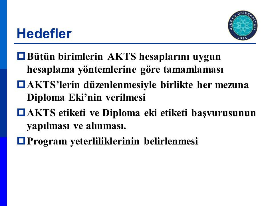 Hedefler Bütün birimlerin AKTS hesaplarını uygun hesaplama yöntemlerine göre tamamlaması.