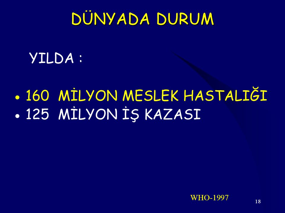 DÜNYADA DURUM YILDA : 160 MİLYON MESLEK HASTALIĞI 125 MİLYON İŞ KAZASI