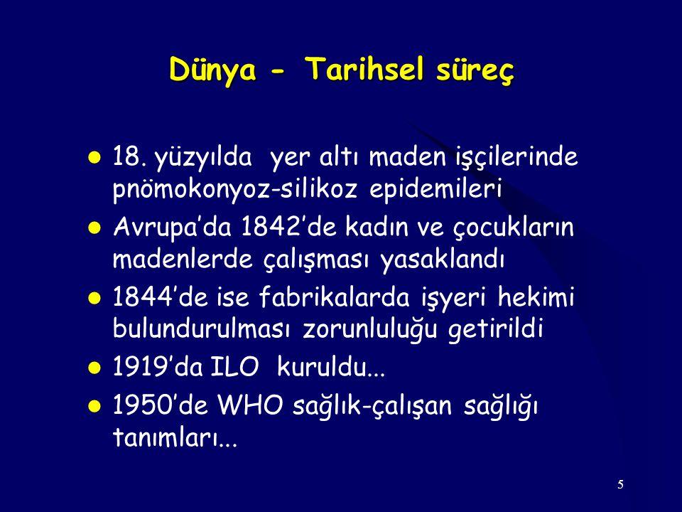 Dünya - Tarihsel süreç 18. yüzyılda yer altı maden işçilerinde pnömokonyoz-silikoz epidemileri.
