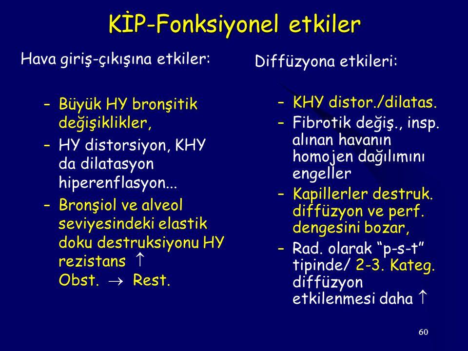 KİP-Fonksiyonel etkiler