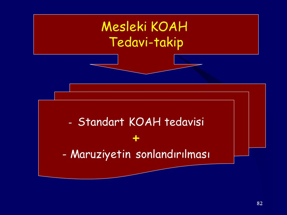 + Mesleki KOAH Tedavi-takip - Standart KOAH tedavisi