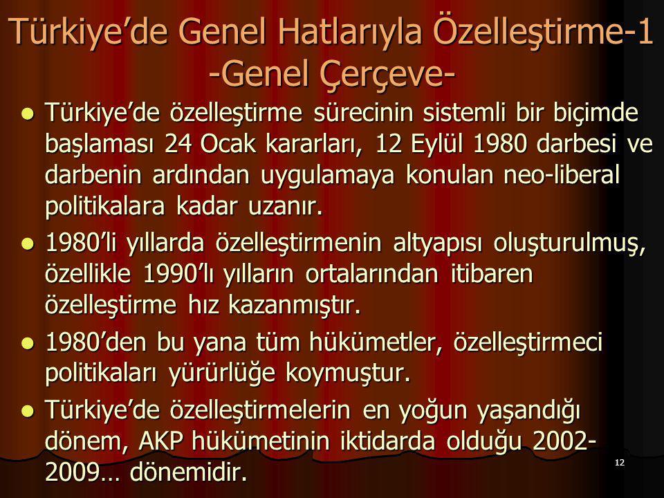 Türkiye'de Genel Hatlarıyla Özelleştirme-1 -Genel Çerçeve-