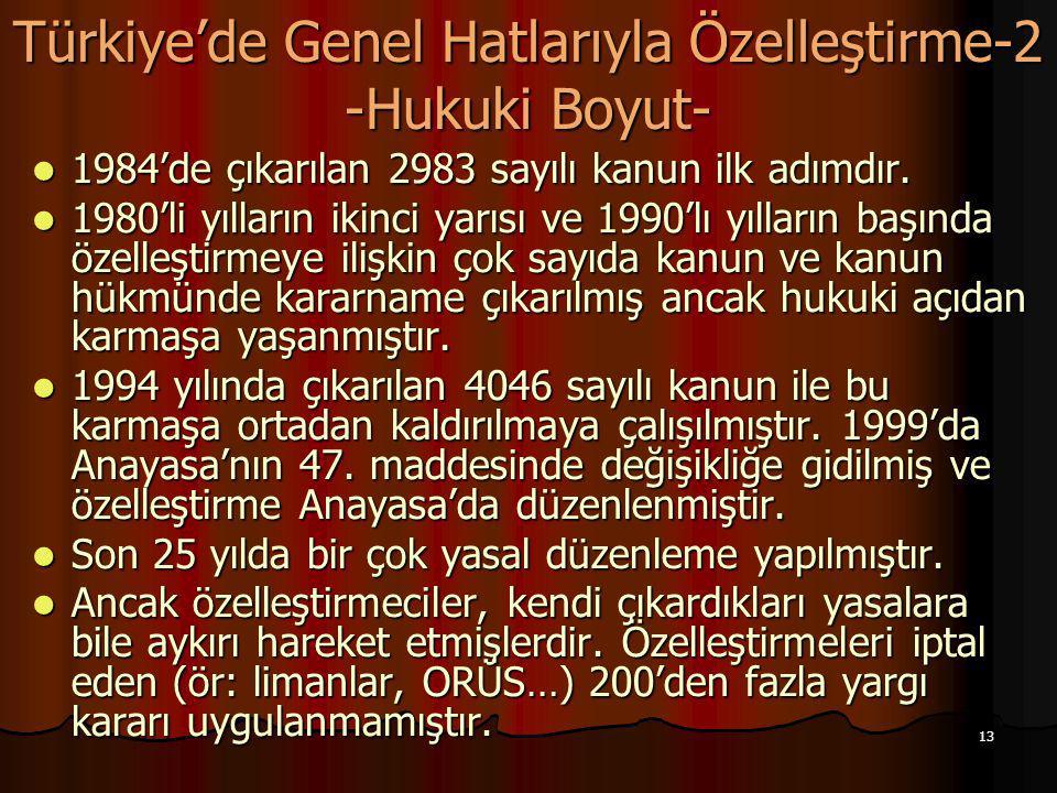 Türkiye'de Genel Hatlarıyla Özelleştirme-2 -Hukuki Boyut-