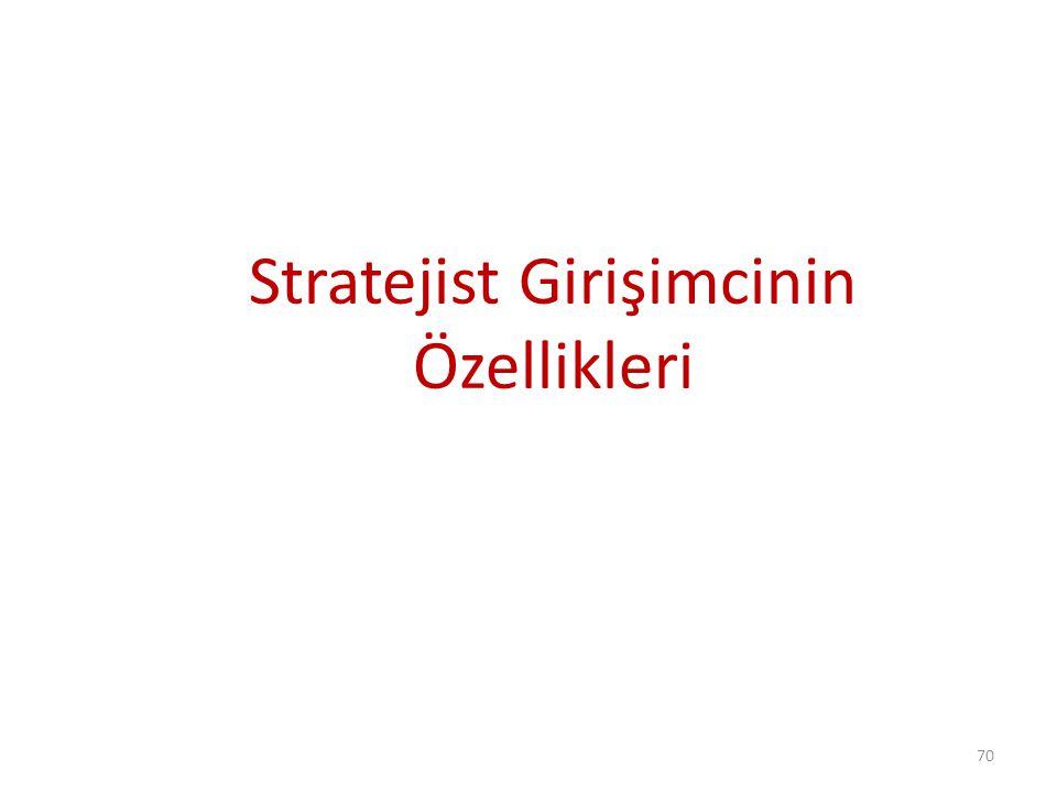 Stratejist Girişimcinin Özellikleri