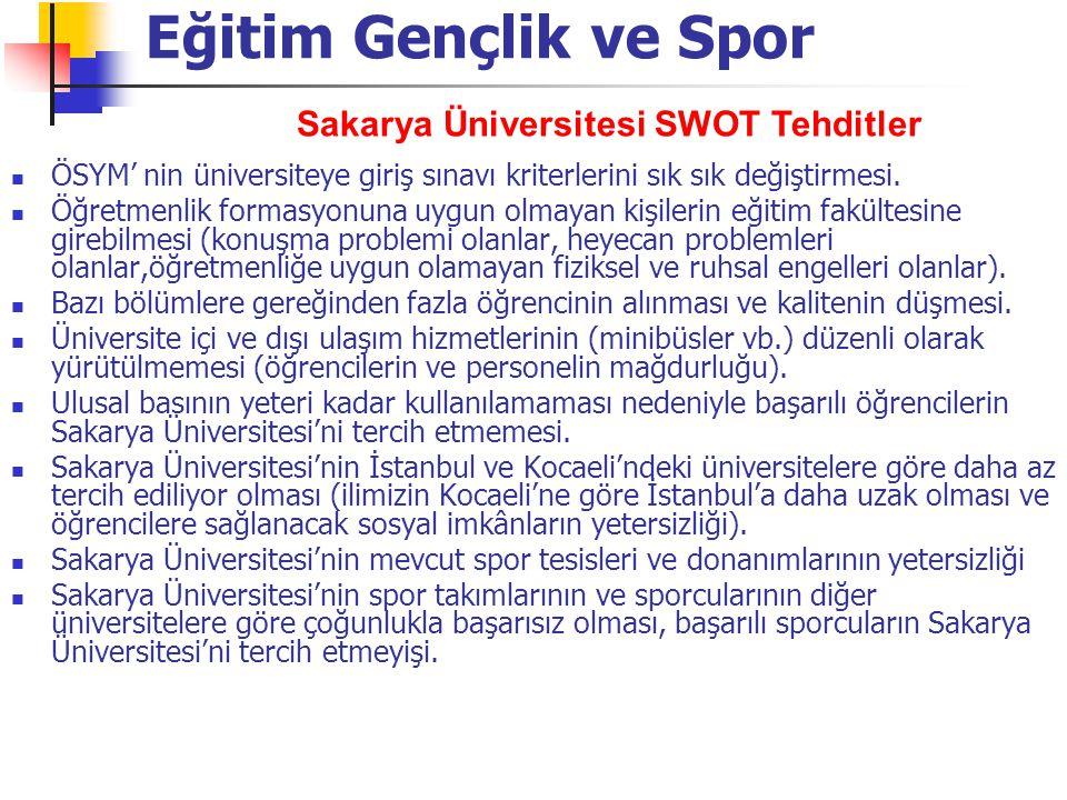 Eğitim Gençlik ve Spor Sakarya Üniversitesi SWOT Tehditler
