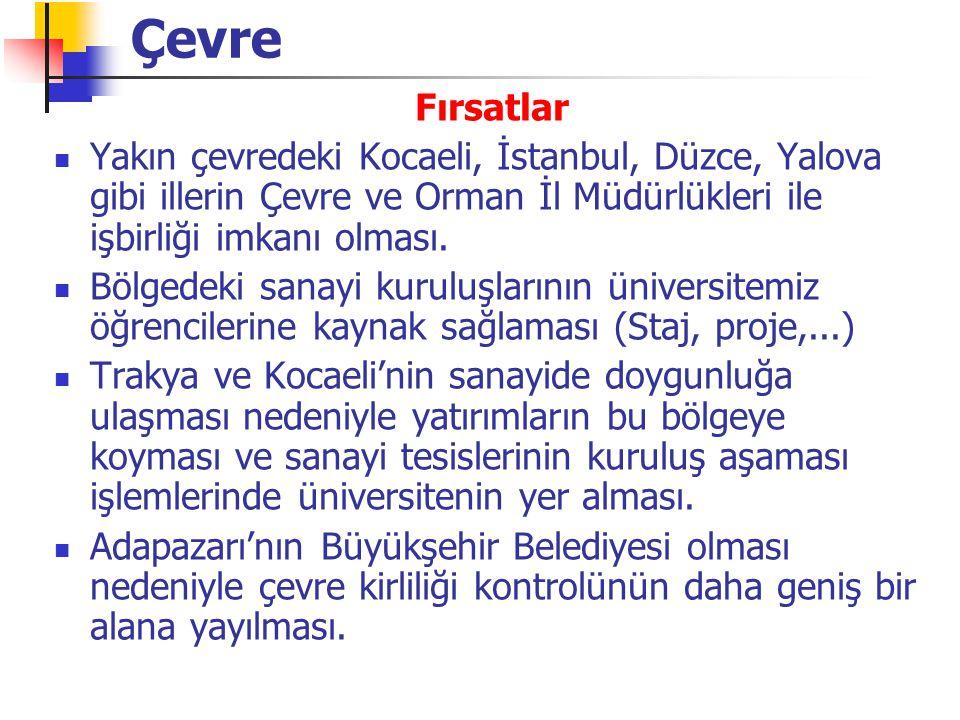 Çevre Fırsatlar. Yakın çevredeki Kocaeli, İstanbul, Düzce, Yalova gibi illerin Çevre ve Orman İl Müdürlükleri ile işbirliği imkanı olması.