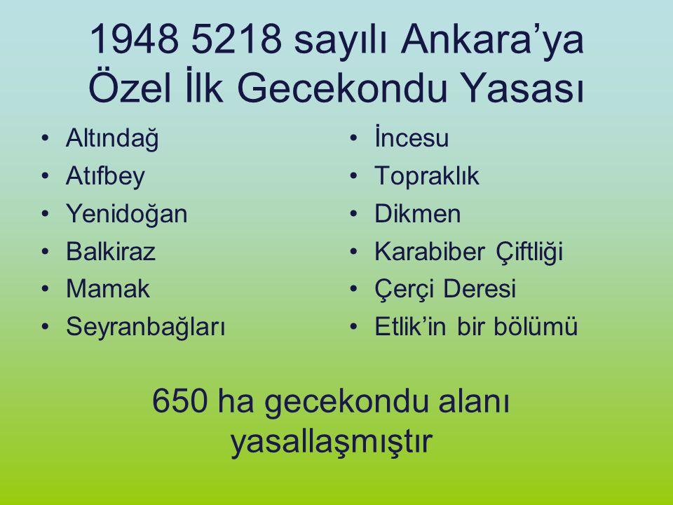 1948 5218 sayılı Ankara'ya Özel İlk Gecekondu Yasası