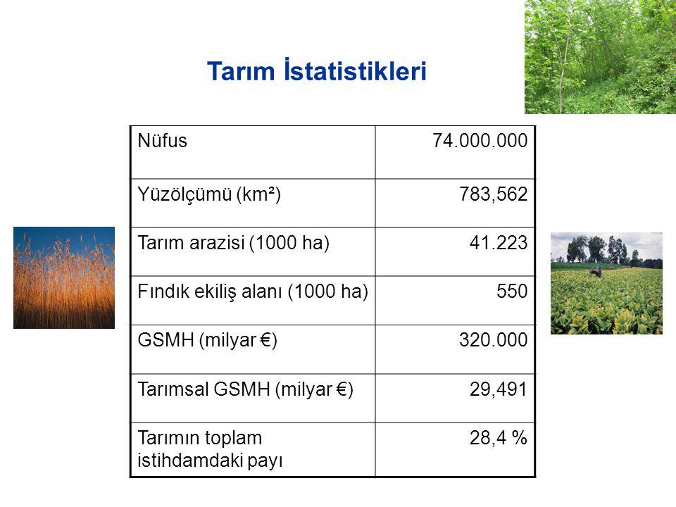 Tarım İstatistikleri Nüfus 74.000.000 Yüzölçümü (km²) 783,562