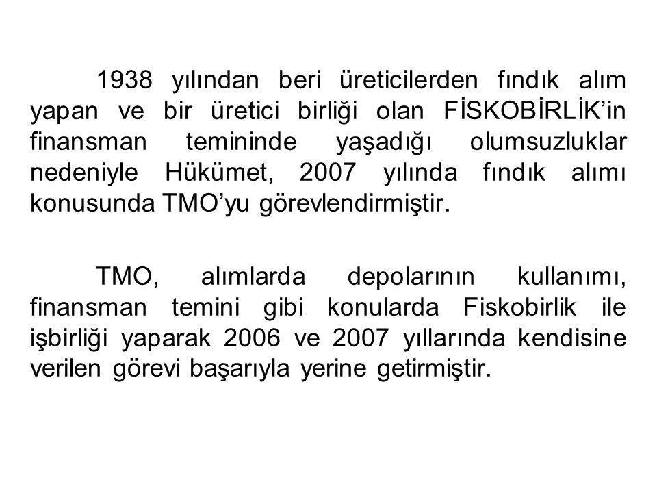 1938 yılından beri üreticilerden fındık alım yapan ve bir üretici birliği olan FİSKOBİRLİK'in finansman temininde yaşadığı olumsuzluklar nedeniyle Hükümet, 2007 yılında fındık alımı konusunda TMO'yu görevlendirmiştir.