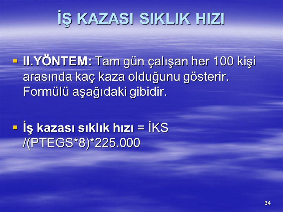 İŞ KAZASI SIKLIK HIZI II.YÖNTEM: Tam gün çalışan her 100 kişi arasında kaç kaza olduğunu gösterir. Formülü aşağıdaki gibidir.