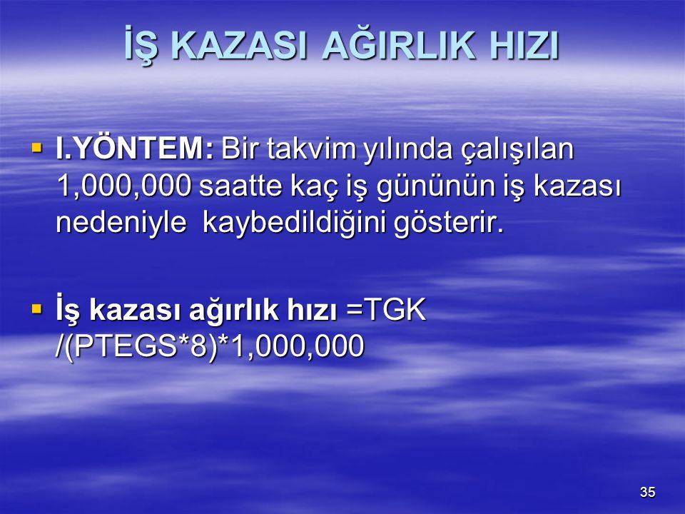 İŞ KAZASI AĞIRLIK HIZI I.YÖNTEM: Bir takvim yılında çalışılan 1,000,000 saatte kaç iş gününün iş kazası nedeniyle kaybedildiğini gösterir.