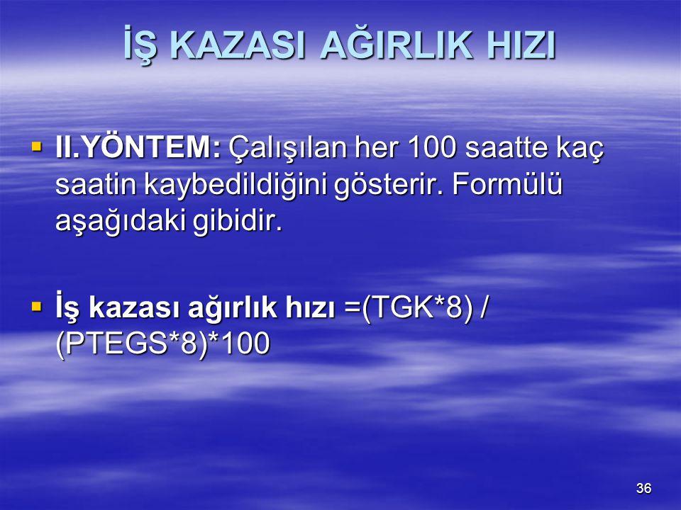İŞ KAZASI AĞIRLIK HIZI II.YÖNTEM: Çalışılan her 100 saatte kaç saatin kaybedildiğini gösterir. Formülü aşağıdaki gibidir.
