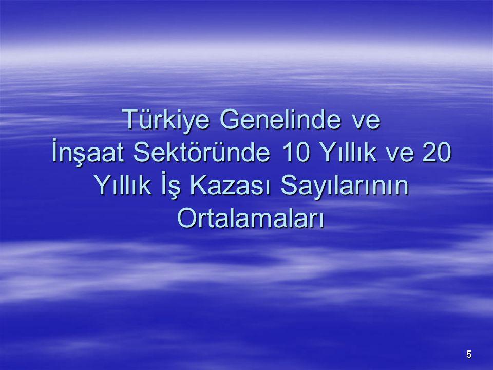 Türkiye Genelinde ve İnşaat Sektöründe 10 Yıllık ve 20 Yıllık İş Kazası Sayılarının Ortalamaları