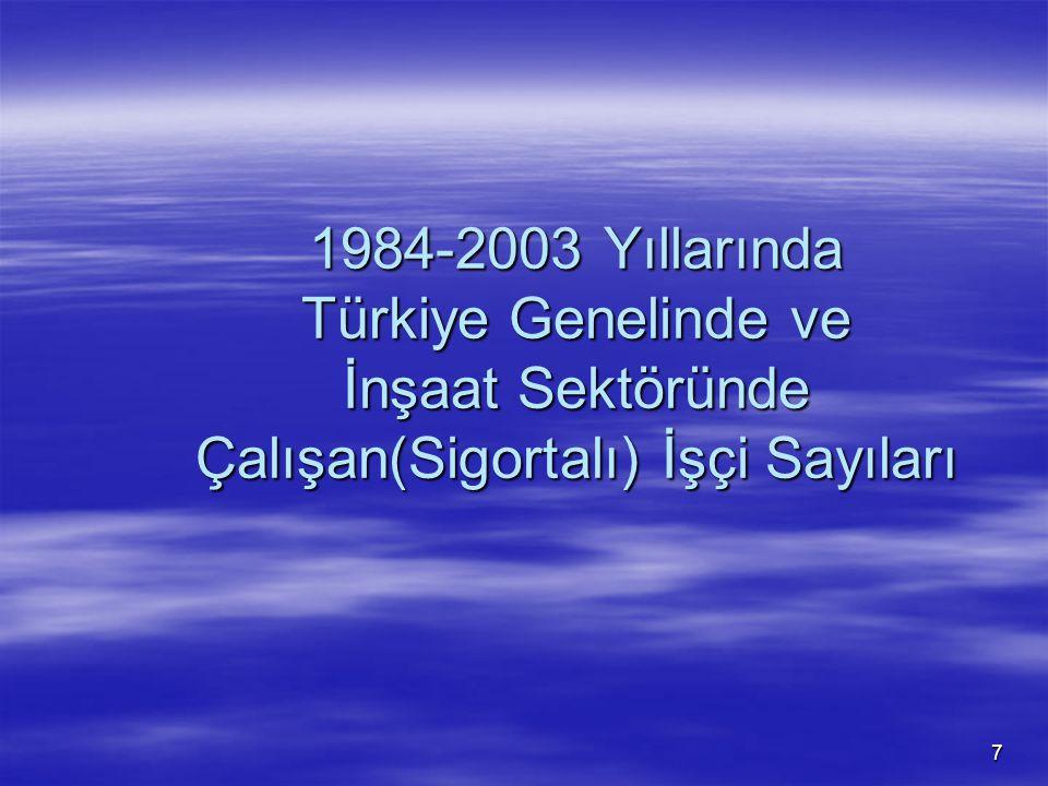 1984-2003 Yıllarında Türkiye Genelinde ve İnşaat Sektöründe Çalışan(Sigortalı) İşçi Sayıları