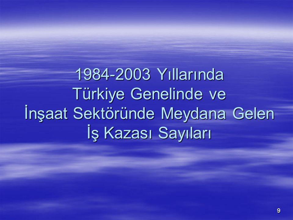 1984-2003 Yıllarında Türkiye Genelinde ve İnşaat Sektöründe Meydana Gelen İş Kazası Sayıları