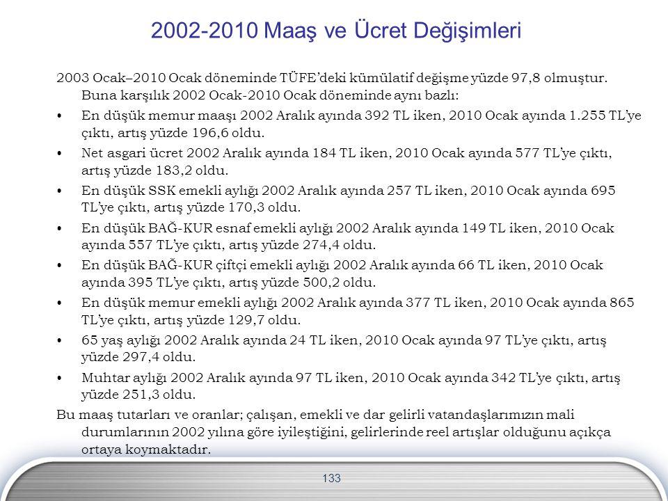 2002-2010 Maaş ve Ücret Değişimleri