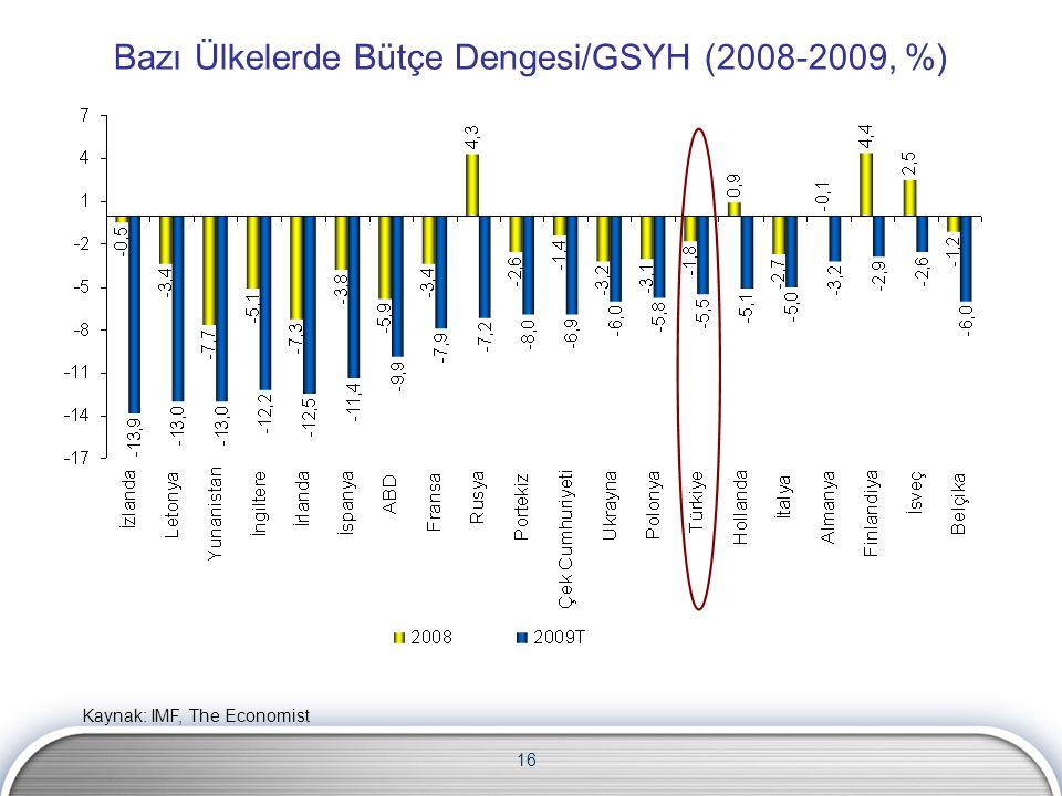 Bazı Ülkelerde Bütçe Dengesi/GSYH (2008-2009, %)
