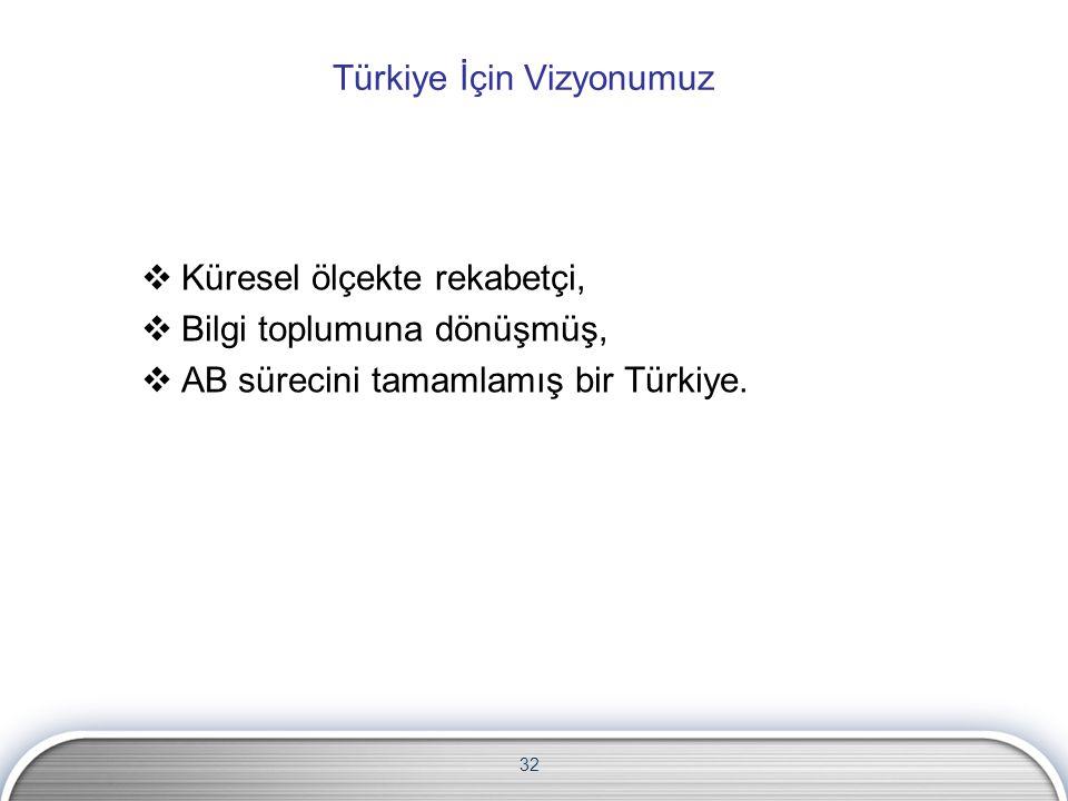 Türkiye İçin Vizyonumuz