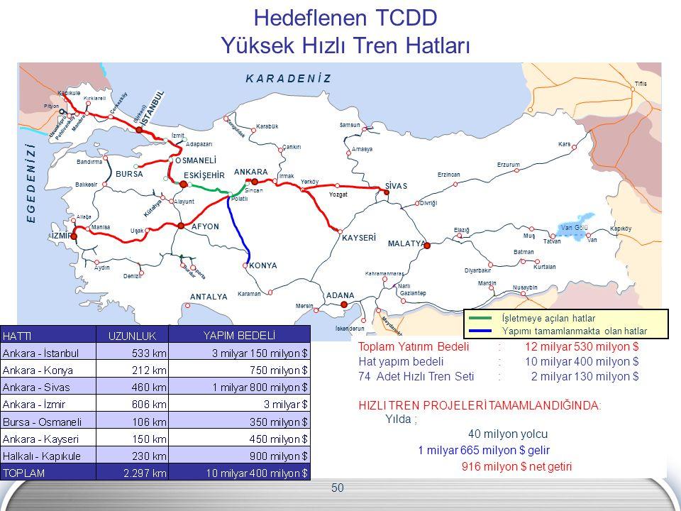 Hedeflenen TCDD Yüksek Hızlı Tren Hatları