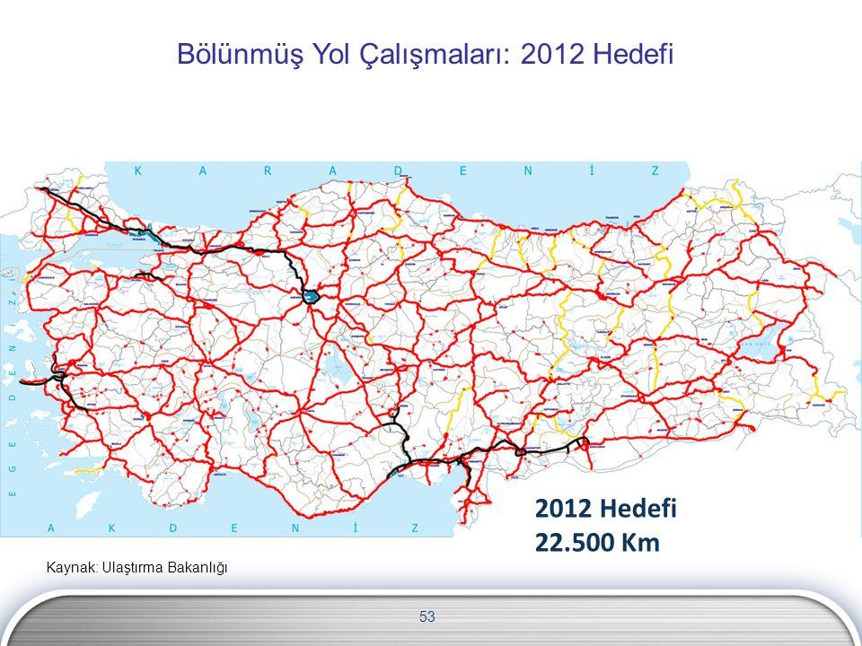 Bölünmüş Yol Çalışmaları: 2012 Hedefi