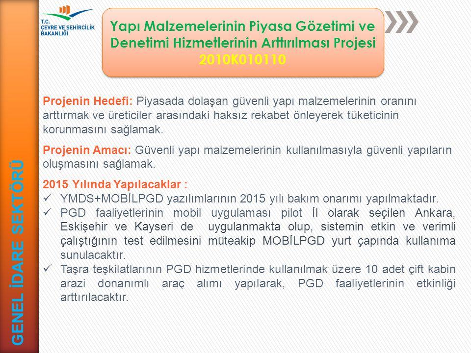 Yapı Malzemelerinin Piyasa Gözetimi ve Denetimi Hizmetlerinin Arttırılması Projesi 2010K010110