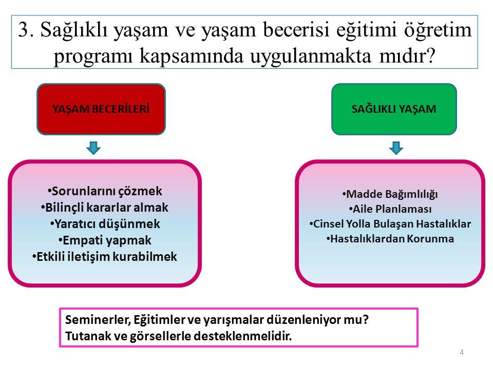 3. Sağlıklı yaşam ve yaşam becerisi eğitimi öğretim programı kapsamında uygulanmakta mıdır