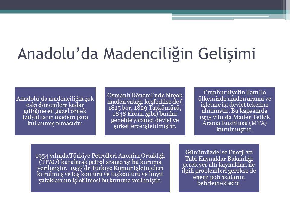 Anadolu'da Madenciliğin Gelişimi