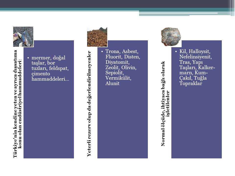 mermer, doğal taşlar, bor tuzları, feldspat, çimento hammaddeleri…