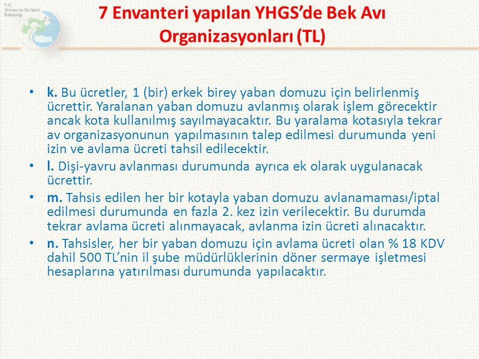 7 Envanteri yapılan YHGS'de Bek Avı Organizasyonları (TL)