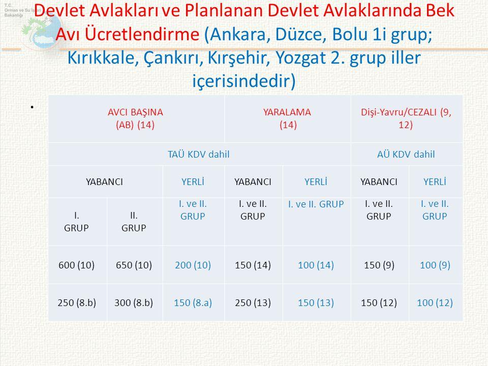 Devlet Avlakları ve Planlanan Devlet Avlaklarında Bek Avı Ücretlendirme (Ankara, Düzce, Bolu 1i grup; Kırıkkale, Çankırı, Kırşehir, Yozgat 2. grup iller içerisindedir)